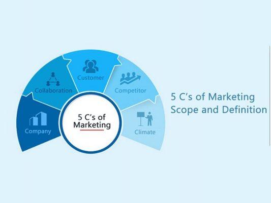 5c-trong-marketing