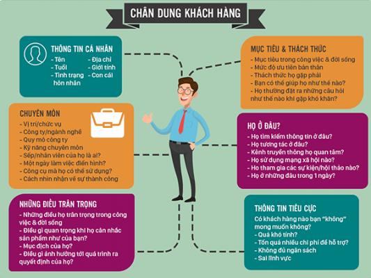 chan-dung-khach-hang