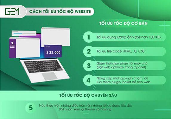 5-cach-toi-uu-toc-do-website