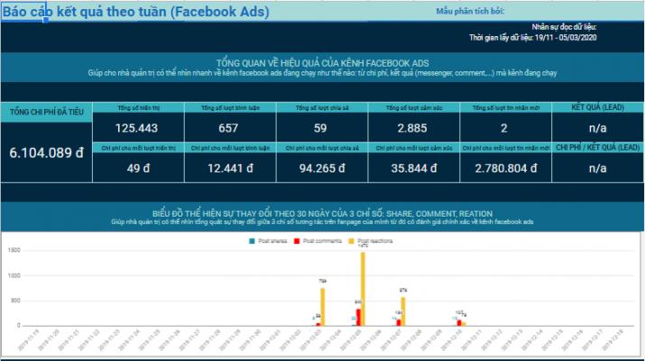audit-facebook-ads